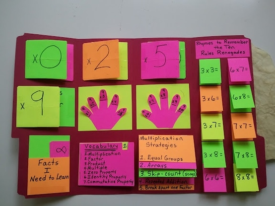 Multiplication A Folder Full Of Strategies And Visual